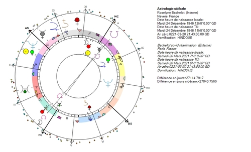 Covid-19, parlons Neptune 3