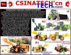 TANGSHAN DINGSHI MANUFACTURING