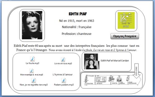 Carte d'identité Edith Piaf
