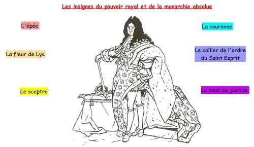 Des flipchart pour le TBI sur les insignes du pouvoir royal suite à la séance 1 sur Louis 14