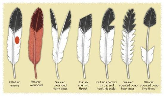 Turbo Les plumes chez les Amérindiens.. - Les Indiens d'Amérique du Nord JI72
