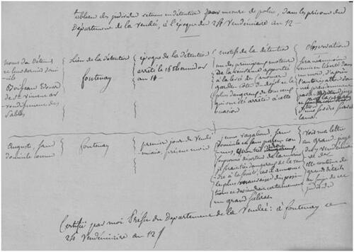 1803 - arrestations dans le milieu royaliste (2)....