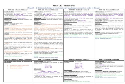 MHM CE2 - Détails du module 21