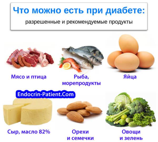 Какие продукты можно употреблять при сахарном диабете