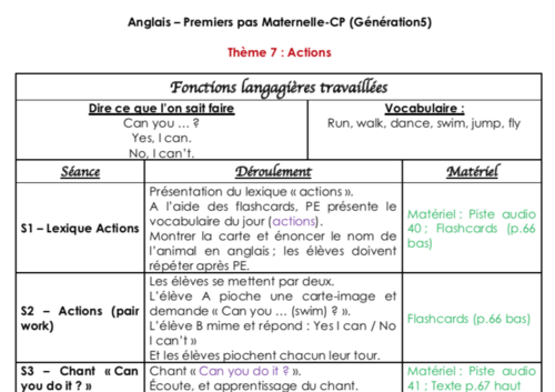 Anglais thème 7 : actions