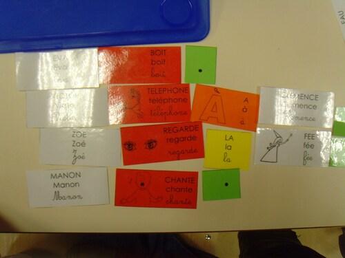 Atelier-phrases