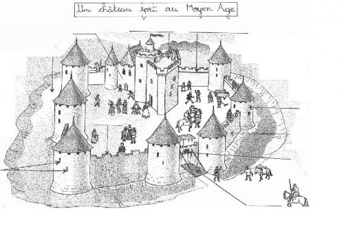 Construire Un Chateau Fort Tous Artistes