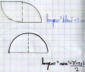 Le périmètre d'un disque (AMM 3 GM)