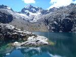 Bilan Pérou