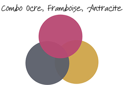 combo framboise anthracite et ocre