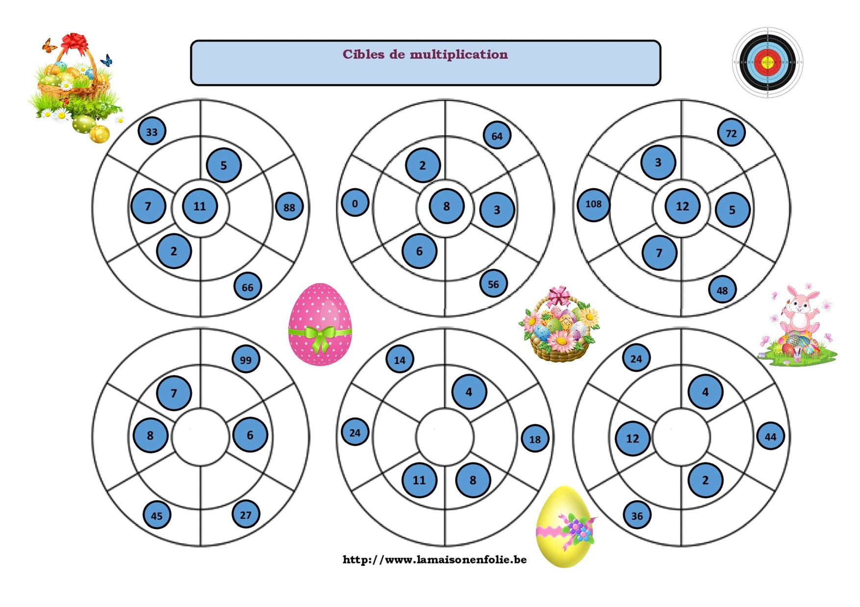 Cibles de multiplication 4