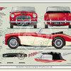 Austin Healey 3000 MKIIA 1963