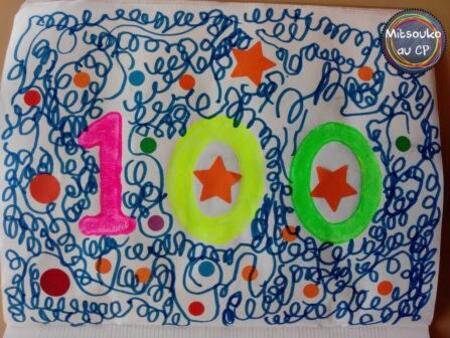 Mise à jour récapitulative spéciale centième jour d'école