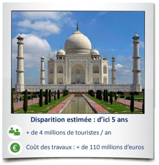lieux-a-voir-Taj-Mahal