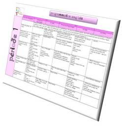 Programmation anglais CM1 CM2