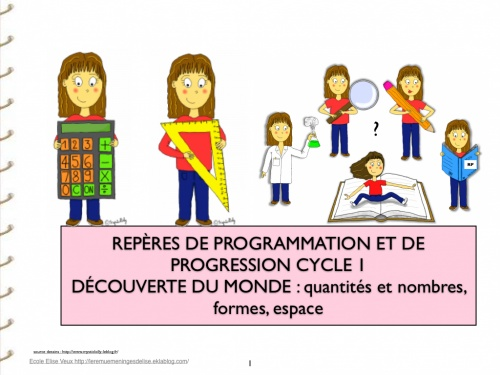 Programmation et progression des cartes d'apprentissage GS