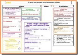 Les sous-mains de période /période 3 2012-2013