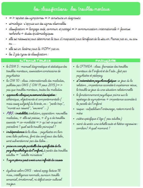 MODULE de juin 2014 : note 7