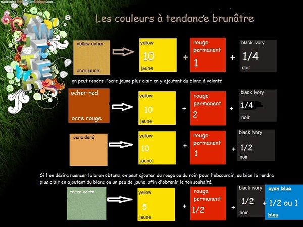 Dessin et peinture - vidéo 1482 : Les proportions de couleurs nécessaires à l'obtention de différents bruns - tuto 1.
