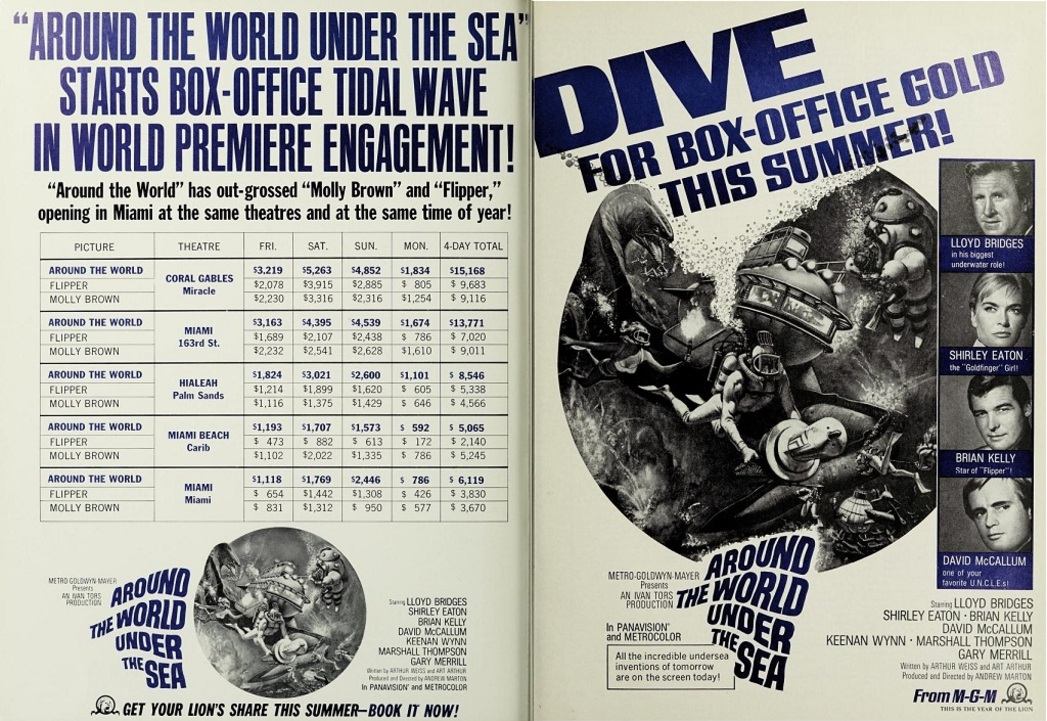 AROUND THE WORLD UNDER THE SEA BOX OFFICE USA 1966