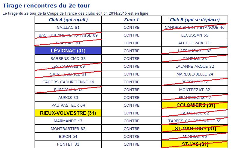 COUPE DE FRANCE Tirage rencontres du 2e tour de Zone -1-