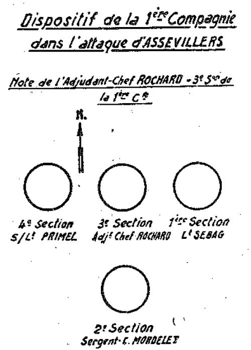 L'attaque d'Assevillers le 26 mai.
