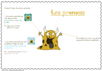 Les monstrueuses classes grammaticales