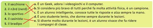 Fabrizio parla della sua scuola