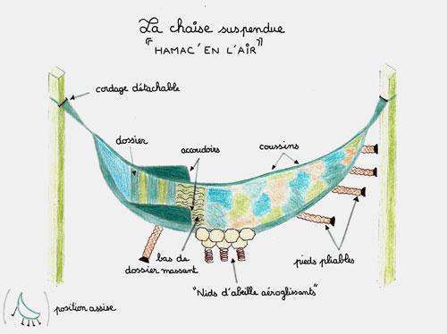 """""""La Chaise """" 6ème"""