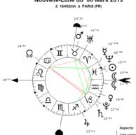 Lunaison du 06 mars au 04 avril 2019