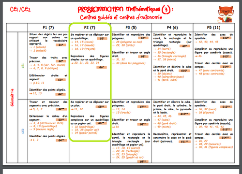 La programmation informatique au cycle 2