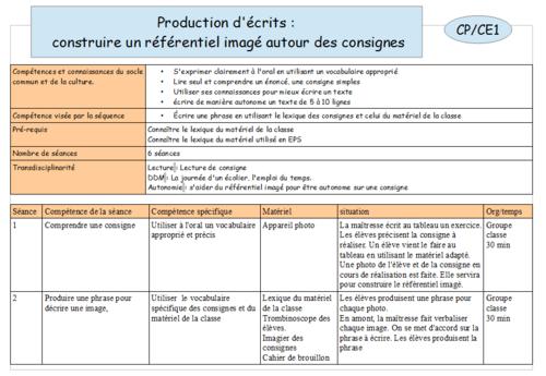 Les consignes en classe et en EPS : travail en production d'écrits