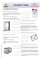Education Civique : Les élections CM