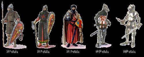 evolution des chevaliers
