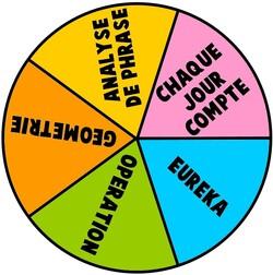 La roue des Rituels: ça continue!