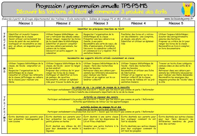 compétences gs programmes 2015