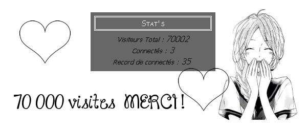 Merci pour les 70000 visites !
