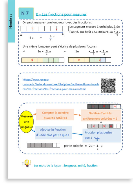 Mémo Maths CM2