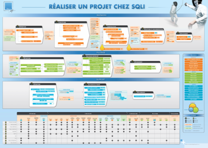 Affiche A3 - Poster CMMI