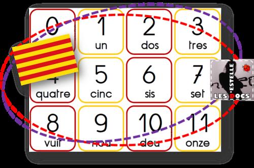 Les nombres de 0 à 35 en catalan