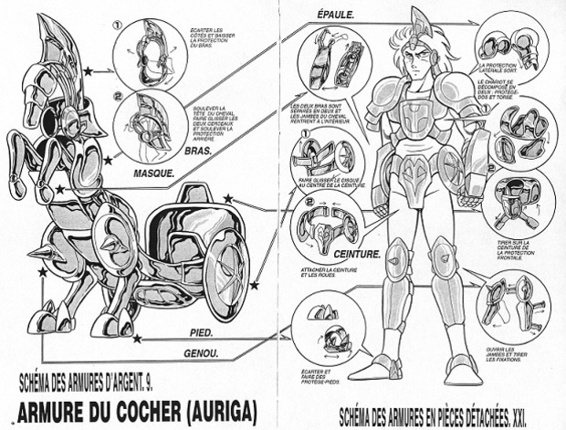 XIV - Armure du Cocher (Auriga Cloth)