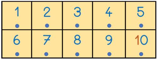 Cartes nombres atelier CP