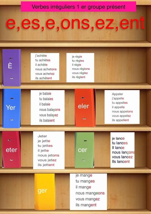 Poster verbes irréguliers 1er groupe présent