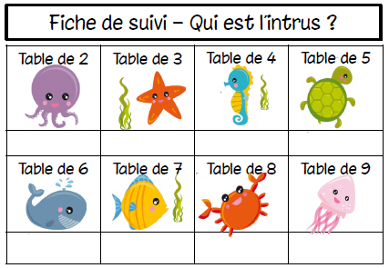 Exercice table de multiplication 1 2 3 4 5 tables de for Table de multiplication de 2 a 5