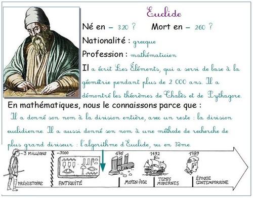 Carte d'identité : Histoire des Sciences... Euclide