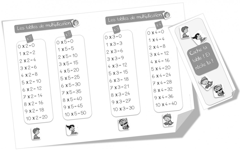 Fiche ce1 table de multiplication