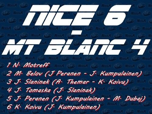 Nice - Mt Blanc