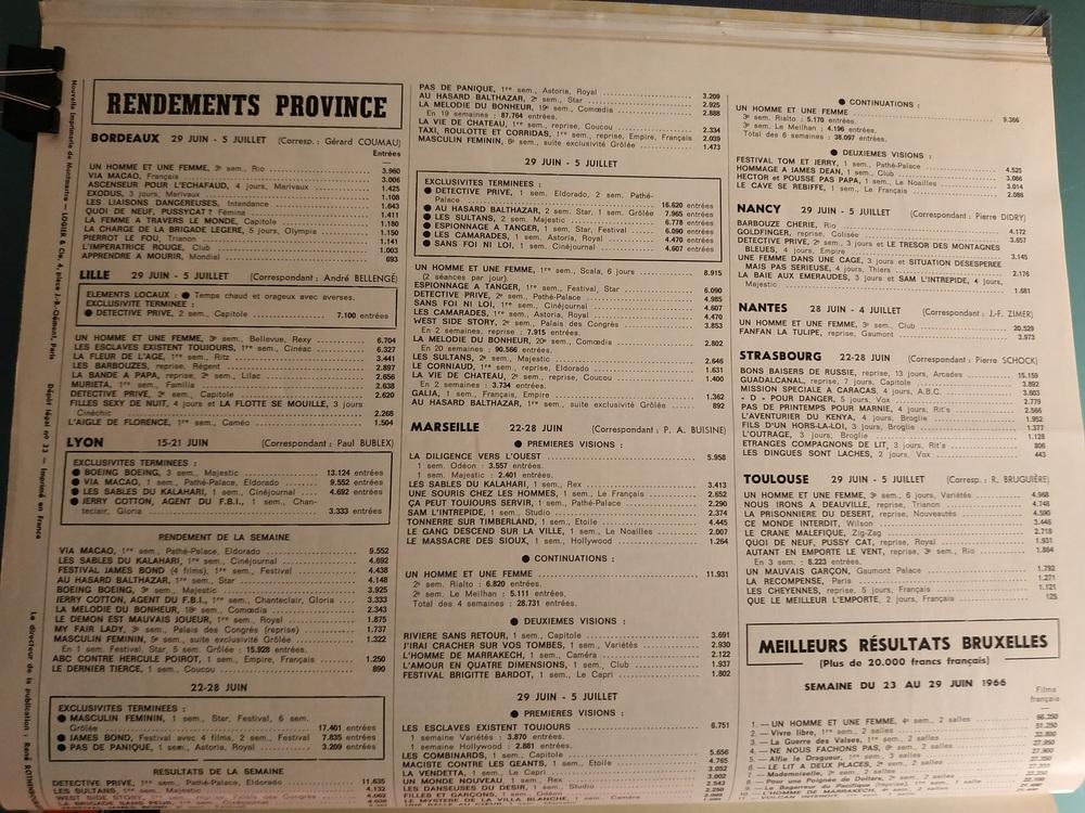 BOX OFFICE PARIS DU 29 JUIN 1966 AU 5 JUILLET 1966