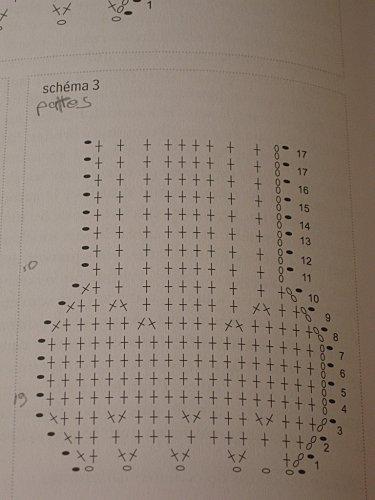 patte[1]