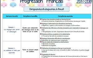 image progression langage oral